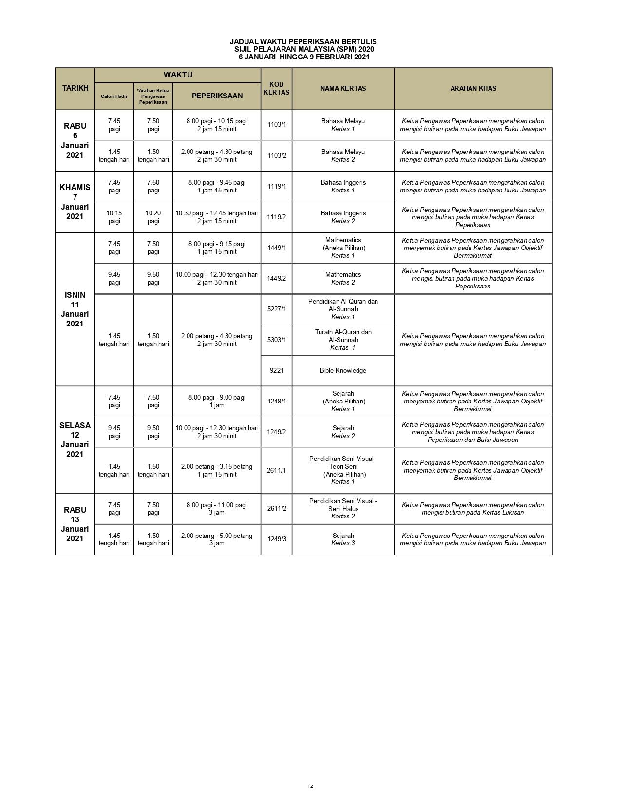 Jadual SPM 2021_page-0001